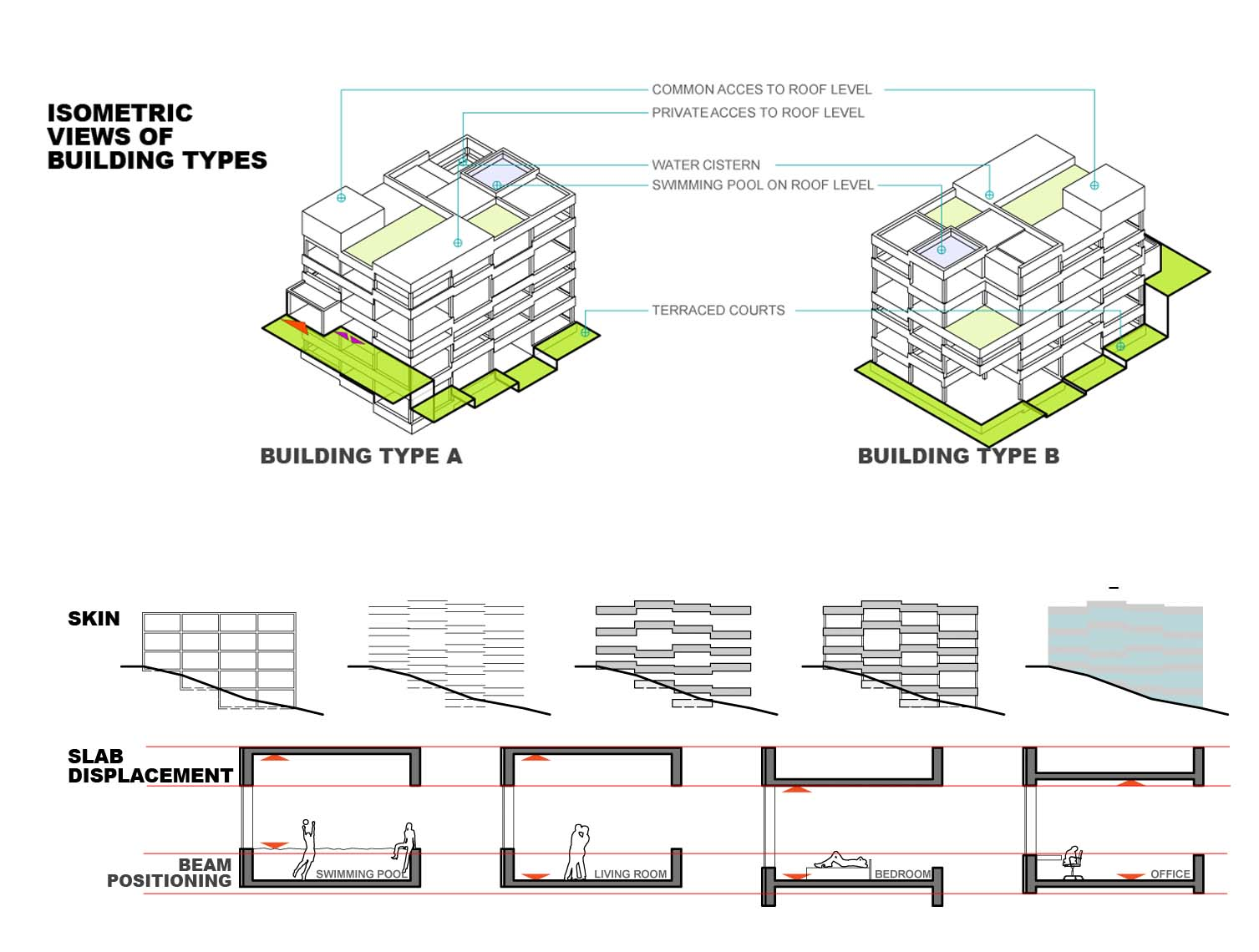 facade ans sectrion schemes copy